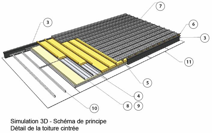 Simulation 3D - Schéma de principe - Détail de la toiture cintrée